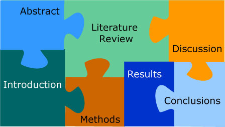 stages-of-thesis-structure-jigsaw